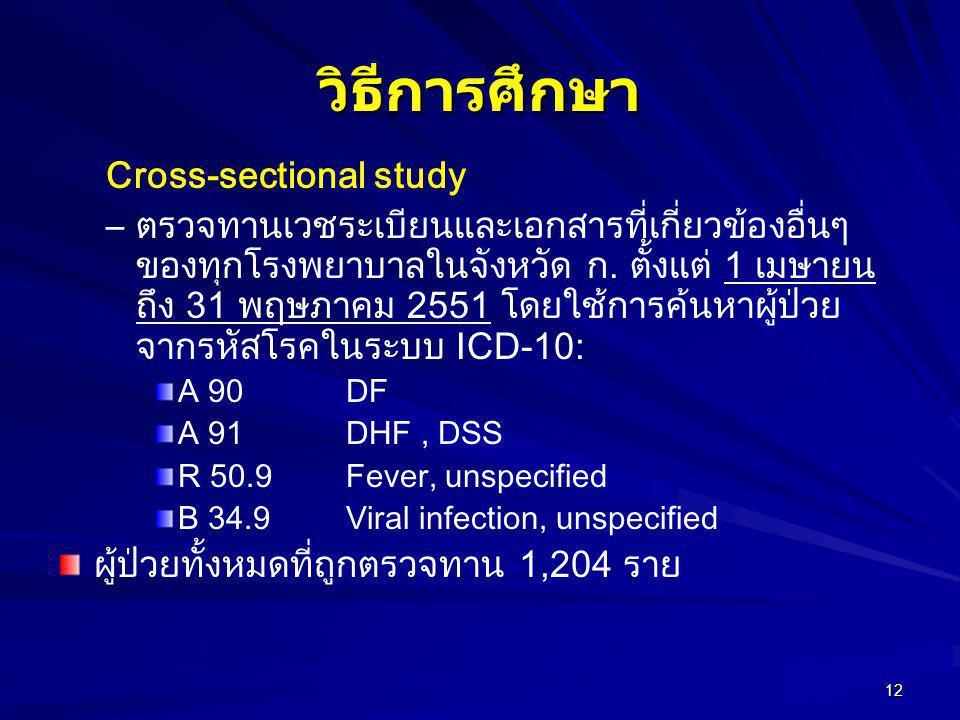 12 วิธีการศึกษา Cross-sectional study – –ตรวจทานเวชระเบียนและเอกสารที่เกี่ยวข้องอื่นๆ ของทุกโรงพยาบาลในจังหวัด ก. ตั้งแต่ 1 เมษายน ถึง 31 พฤษภาคม 2551
