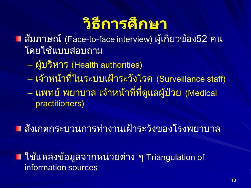 13 วิธีการศึกษา สัมภาษณ์ (Face-to-face interview) ผู้เกี่ยวข้อง52 คน โดยใช้แบบสอบถาม – –ผู้บริหาร (Health authorities) – –เจ้าหน้าที่ในระบบเฝ้าระวังโร