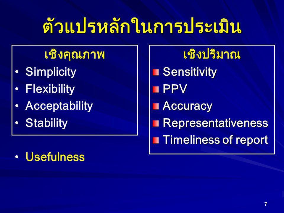 7 ตัวแปรหลักในการประเมิน เชิงปริมาณSensitivityPPVAccuracyRepresentativeness Timeliness of report เชิงคุณภาพ Simplicity Flexibility Acceptability Stabi