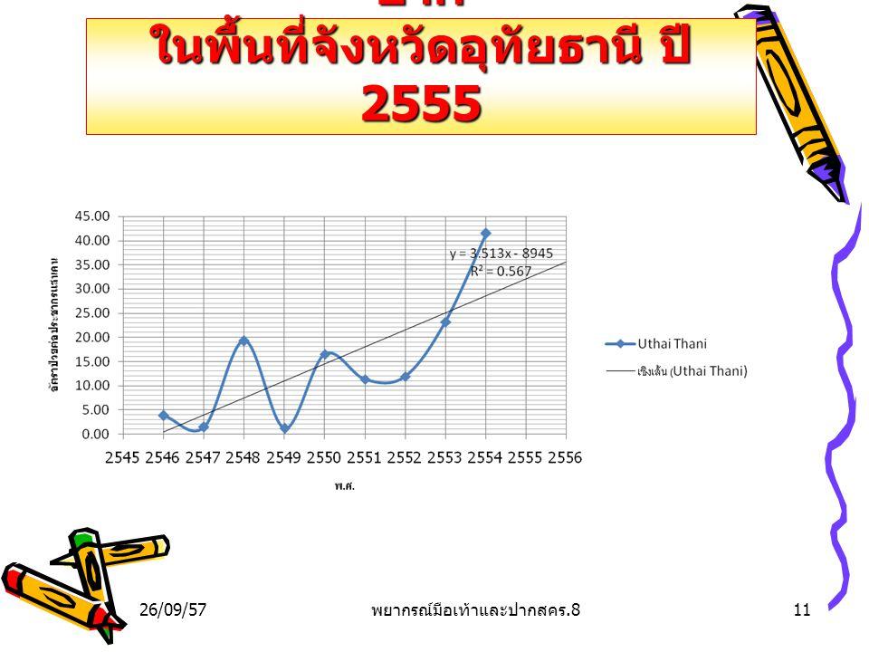 การคาดการณ์โรคมือเท้าและ ปาก ในพื้นที่จังหวัดอุทัยธานี ปี 2555 26/09/5711 พยากรณ์มือเท้าและปากสคร.8