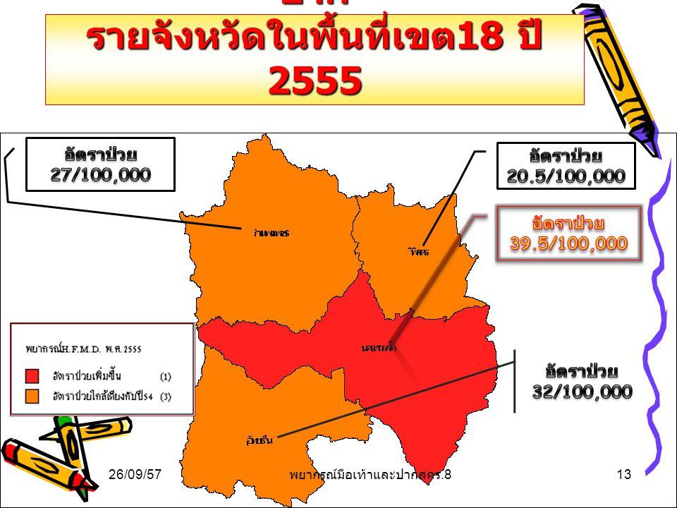 การพยากรณ์โรคมือเท้าและ ปาก รายจังหวัดในพื้นที่เขต 18 ปี 2555 26/09/5713 พยากรณ์มือเท้าและปากสคร.8