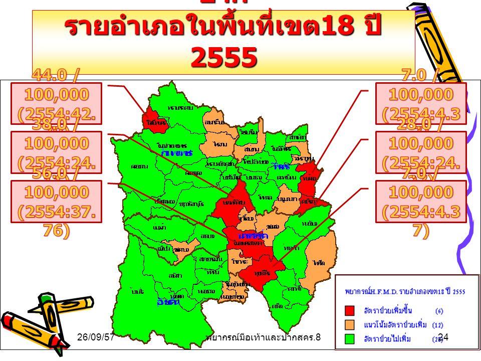 การพยากรณ์โรคมือเท้าและ ปาก รายอำเภอในพื้นที่เขต 18 ปี 2555 26/09/5724 พยากรณ์มือเท้าและปากสคร.8