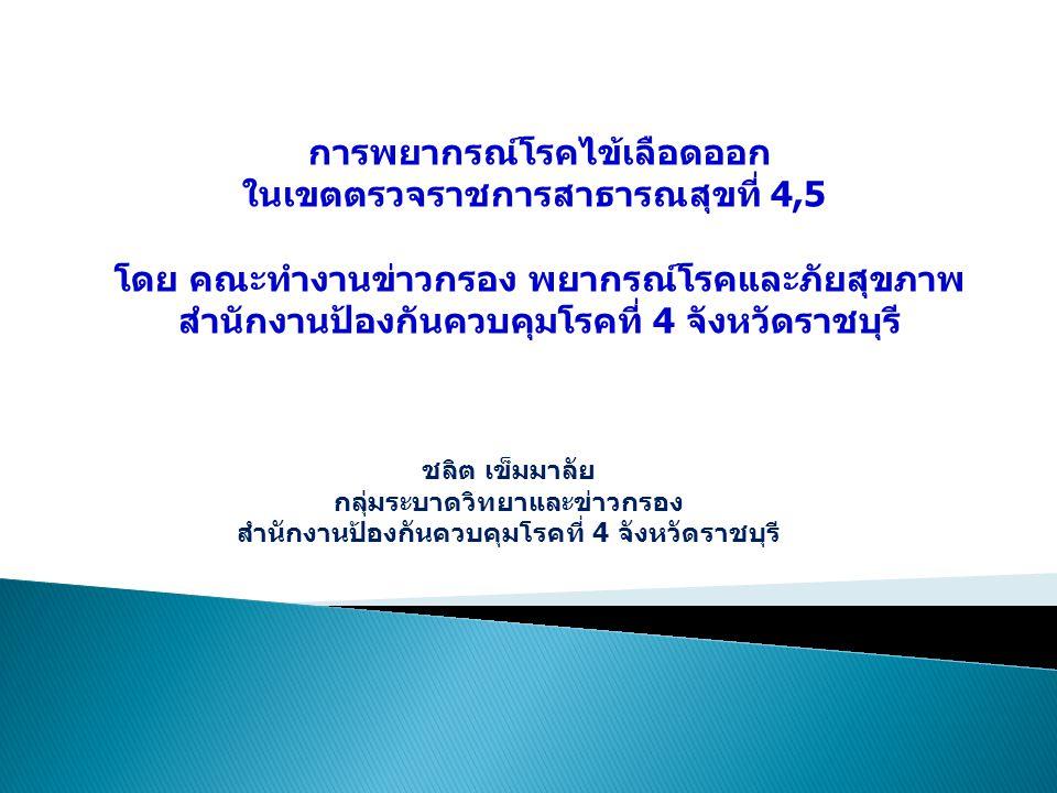 บทนำ  ประเทศไทยเริ่มพบโรคไข้เลือดออกประปราย  ตั้งแต่ปี พ.ศ.2492  พบการระบาดใหญ่ครั้งแรกในประเทศไทย  ตั้งแต่ปี พ.ศ.