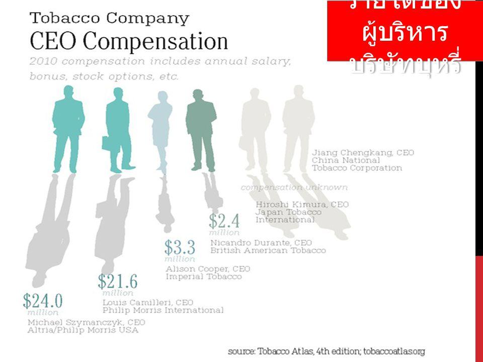 รายได้ของ ผู้บริหาร บริษัทบุหรี่