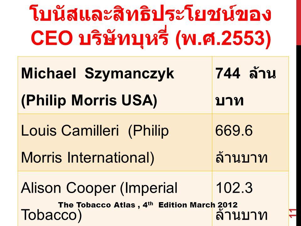 โบนัสและสิทธิประโยชน์ของ CEO บริษัทบุหรี่ ( พ. ศ.2553) Michael Szymanczyk (Philip Morris USA) 744 ล้าน บาท Louis Camilleri (Philip Morris Internationa