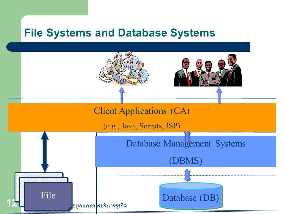 การออกแบบฐานข้อมูลและการบริหารธุรกิจ 12 File Systems and Database Systems Database (DB) Client Applications (CA) (e.g., Java, Scripts, JSP) File Datab