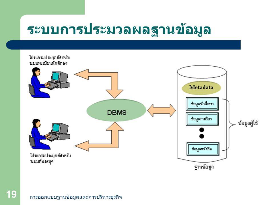 การออกแบบฐานข้อมูลและการบริหารธุรกิจ 19 ระบบการประมวลผลฐานข้อมูล
