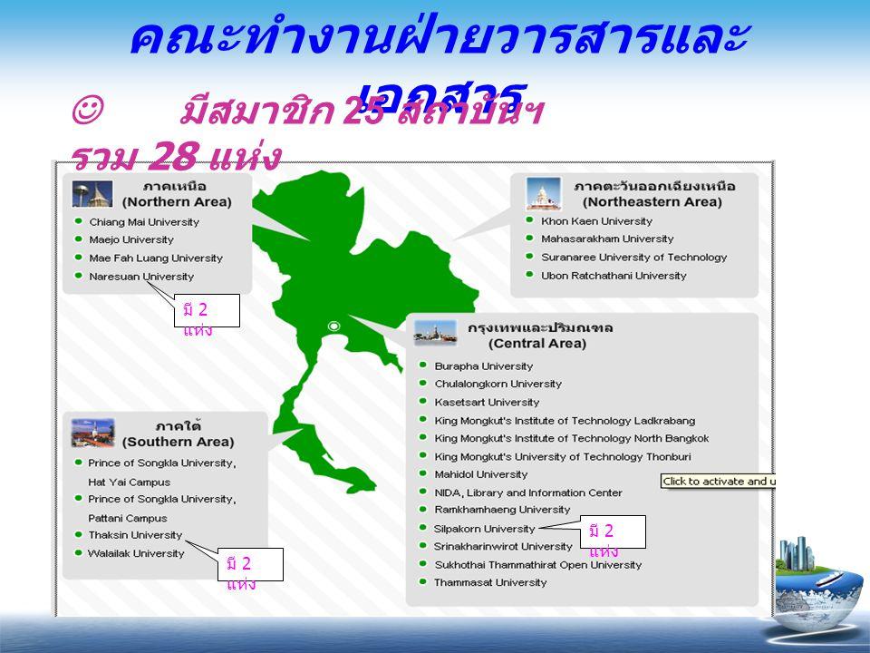 คณะกรรมการดำเนินงานฯ ปี 2551-2552 1.รศ. ดร. รัตติมา จีนาพงษา ( มน.) ที่ปรึกษา 2.