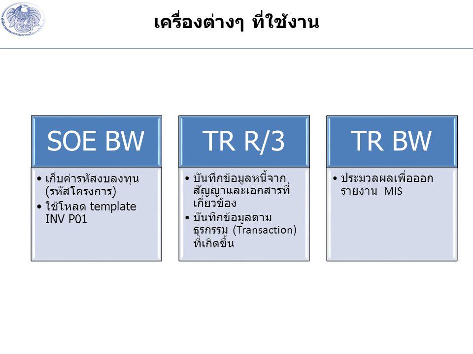 SOE BW เก็บค่ารหัสงบลงทุน ( รหัสโครงการ ) ใช้โหลด template INV P01 TR R/3 บันทึกข้อมูลหนี้จาก สัญญาและเอกสารที่ เกี่ยวข้อง บันทึกข้อมูลตาม ธุรกรรม (Transaction) ที่เกิดขึ้น TR BW ประมวลผลเพื่อออก รายงาน MIS เครื่องต่างๆ ที่ใช้งาน