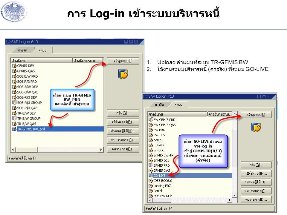 1.Upload ค่าแผนที่ระบบ TR-GFMIS BW 2. ใช้งานระบบบริหารหนี้ ( ค่าจริง ) ที่ระบบ GO-LIVE การ Log-in เข้าระบบบริหารหนี้