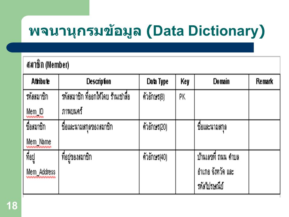 Object-Oriented Technology OOAD 18 พจนานุกรมข้อมูล (Data Dictionary)