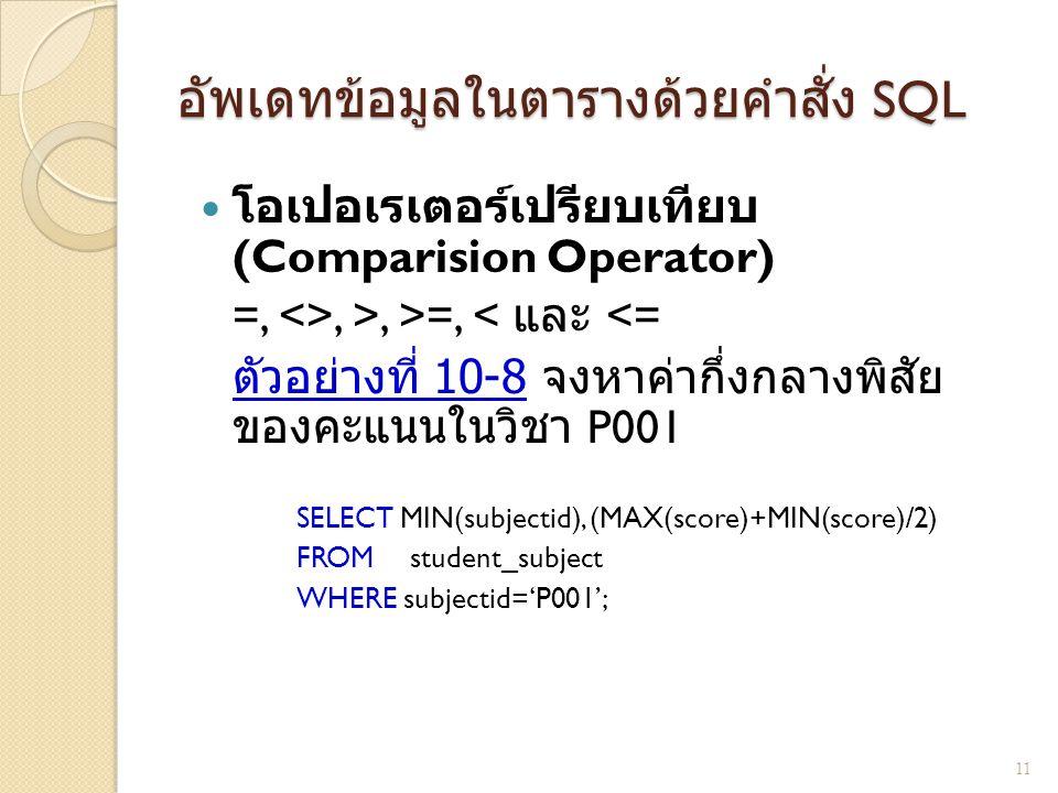 อัพเดทข้อมูลในตารางด้วยคำสั่ง SQL โอเปอเรเตอร์เปรียบเทียบ (Comparision Operator) =, <>, >, >=, < และ <= ตัวอย่างที่ 10-8 จงหาค่ากึ่งกลางพิสัย ของคะแนน
