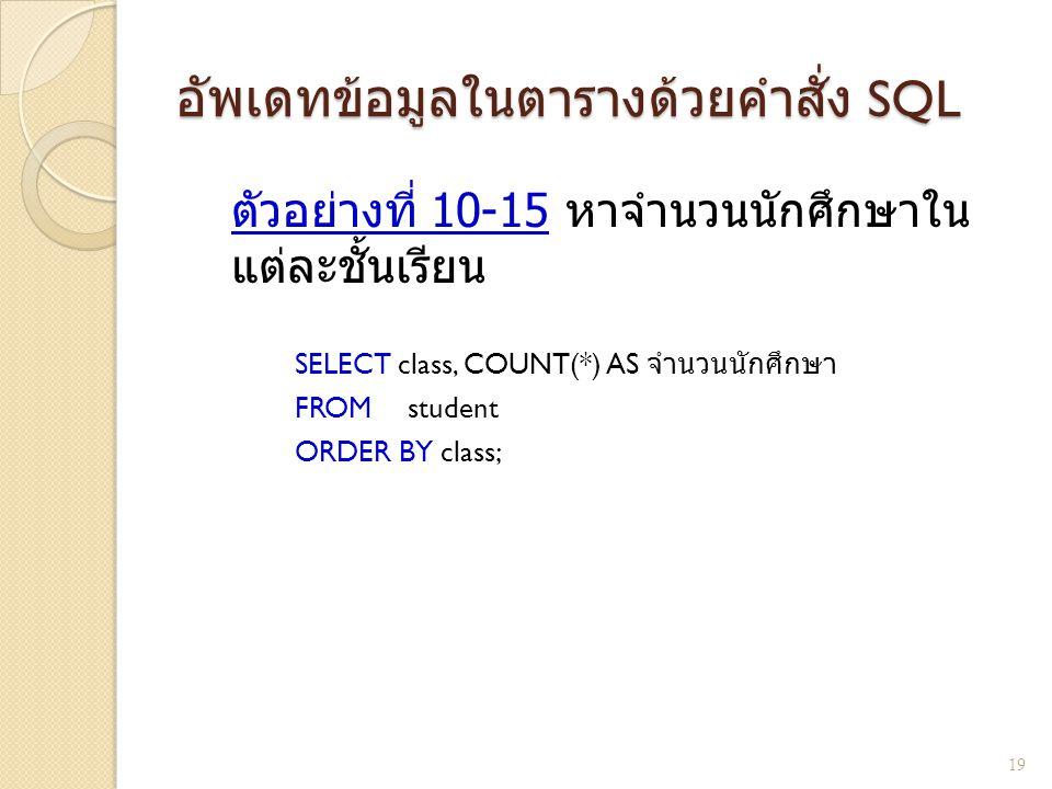 อัพเดทข้อมูลในตารางด้วยคำสั่ง SQL ตัวอย่างที่ 10- 15 หาจำนวนนักศึกษาใน แต่ละชั้นเรียน SELECT class, COUNT(*) AS จำนวนนักศึกษา FROM student ORDER BY cl