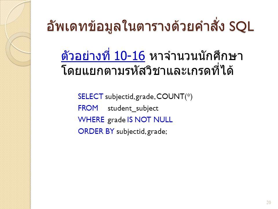 อัพเดทข้อมูลในตารางด้วยคำสั่ง SQL ตัวอย่างที่ 10- 16 หาจำนวนนักศึกษา โดยแยกตามรหัสวิชาและเกรดที่ได้ SELECT subjectid, grade, COUNT(*) FROM student_sub