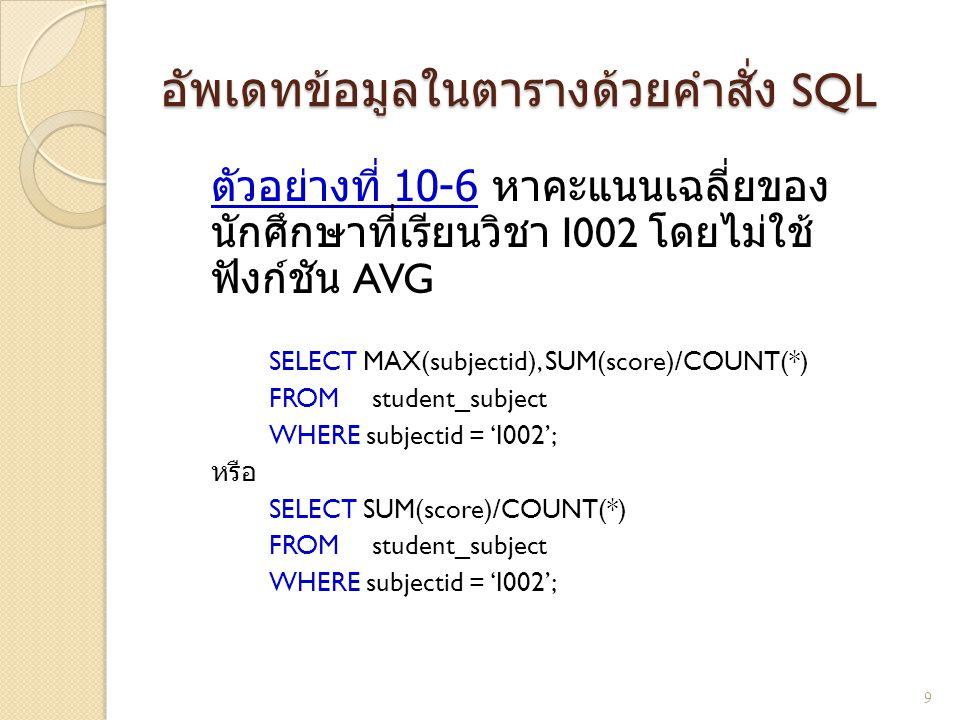 อัพเดทข้อมูลในตารางด้วยคำสั่ง SQL ตัวอย่างที่ 10-6 หาคะแนนเฉลี่ยของ นักศึกษาที่เรียนวิชา I002 โดยไม่ใช้ ฟังก์ชัน AVG SELECT MAX(subjectid), SUM(score)
