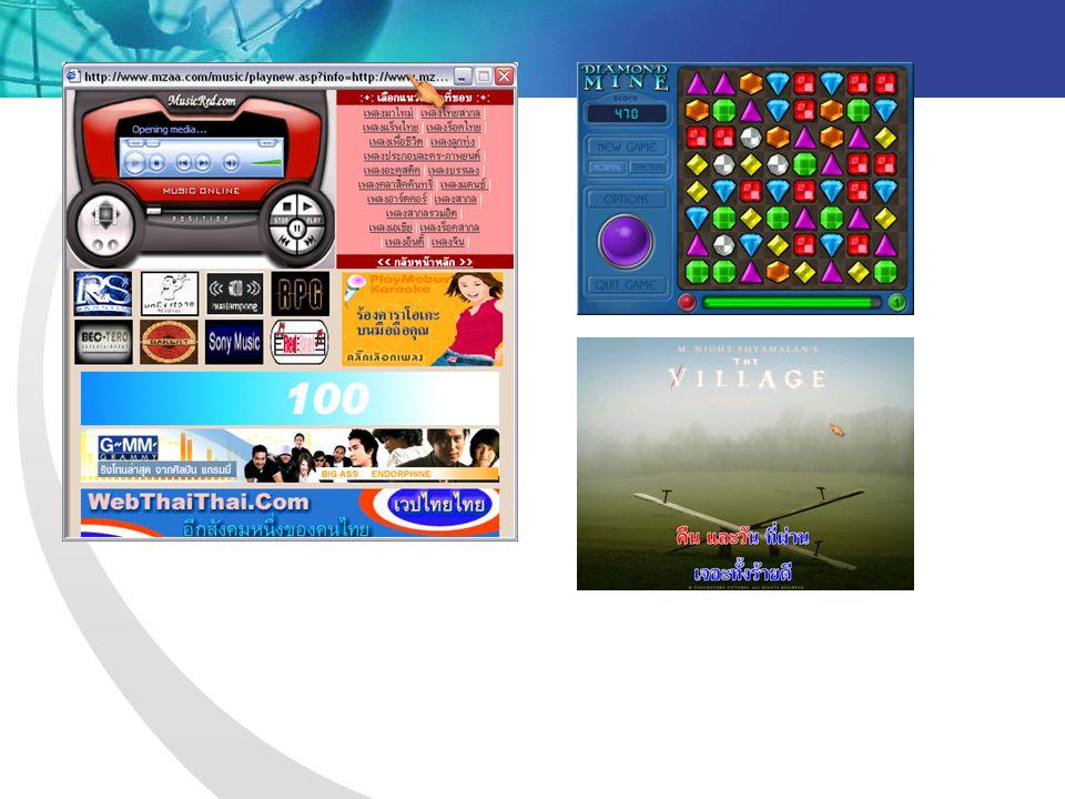 การประยุกต์ใช้งานมัลติมีเดีย ในด้านต่างๆ  ด้านธุรกิจ (Business) - Task Presentation - Video Conference - Electronics Mail - e-Commerce www.ebay.com