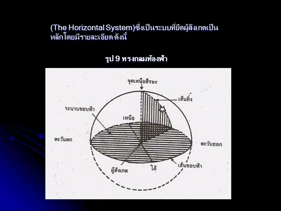 (The Horizontal System)ซึ่งเป็นระบบที่ยึดผู้สังเกตเป็น หลักโดยมีรายละเอียด ดังนี้ รูป 9 ทรงกลมท้องฟ้า