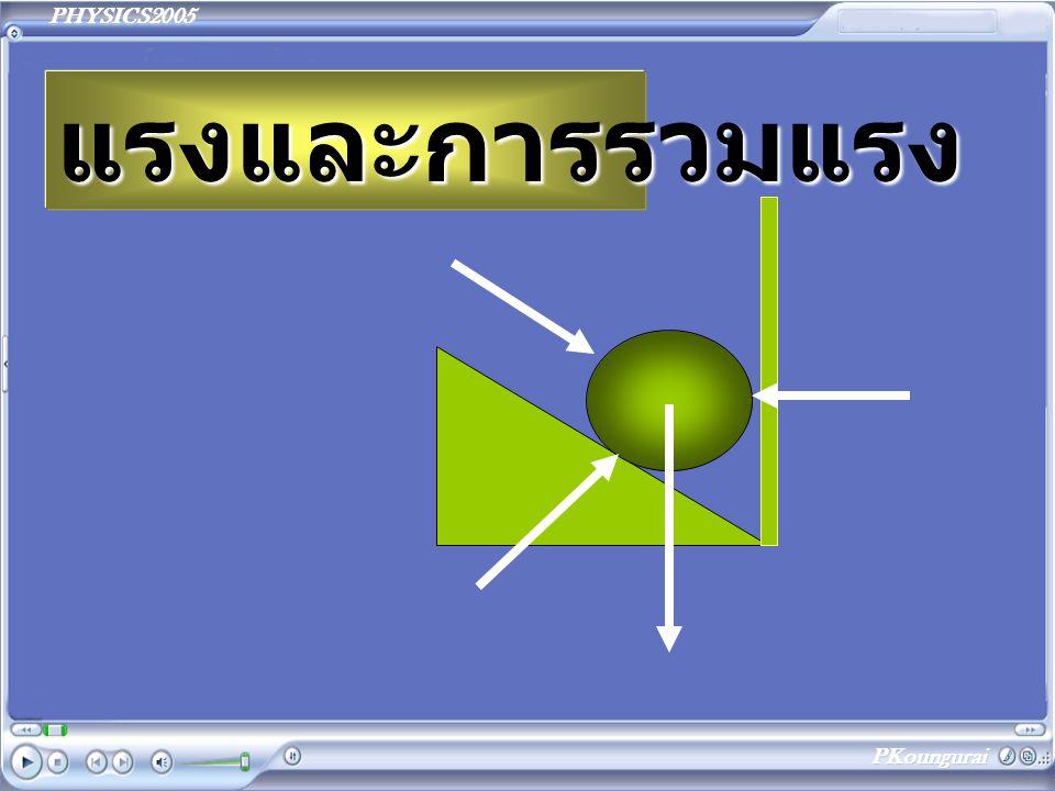 PHYSICS2005 PKoungurai โมเมนต์และการหมุน