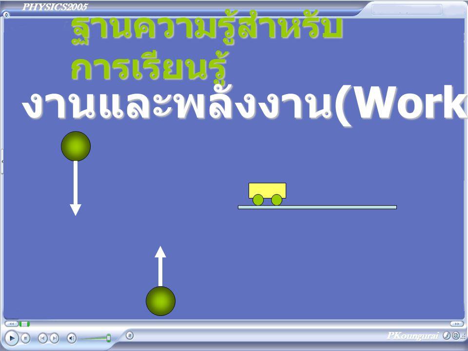 PHYSICS2005 PKoungurai ฐานความรู้สำหรับ การเรียนรู้ งานและพลังงาน(Work&Energy)