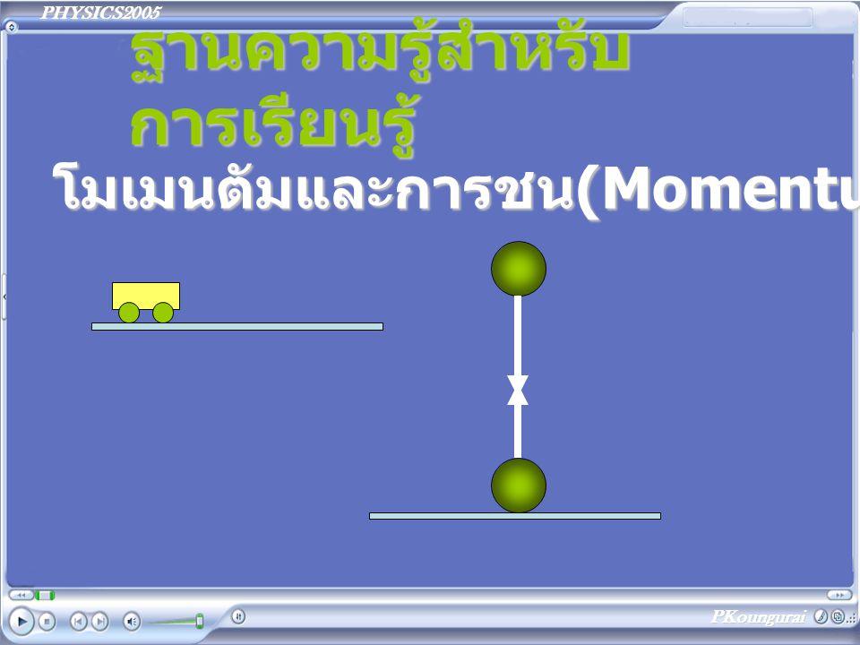 PHYSICS2005 PKoungurai ฐานความรู้สำหรับ การเรียนรู้ โมเมนตัมและการชน(Momentum&Collisions)