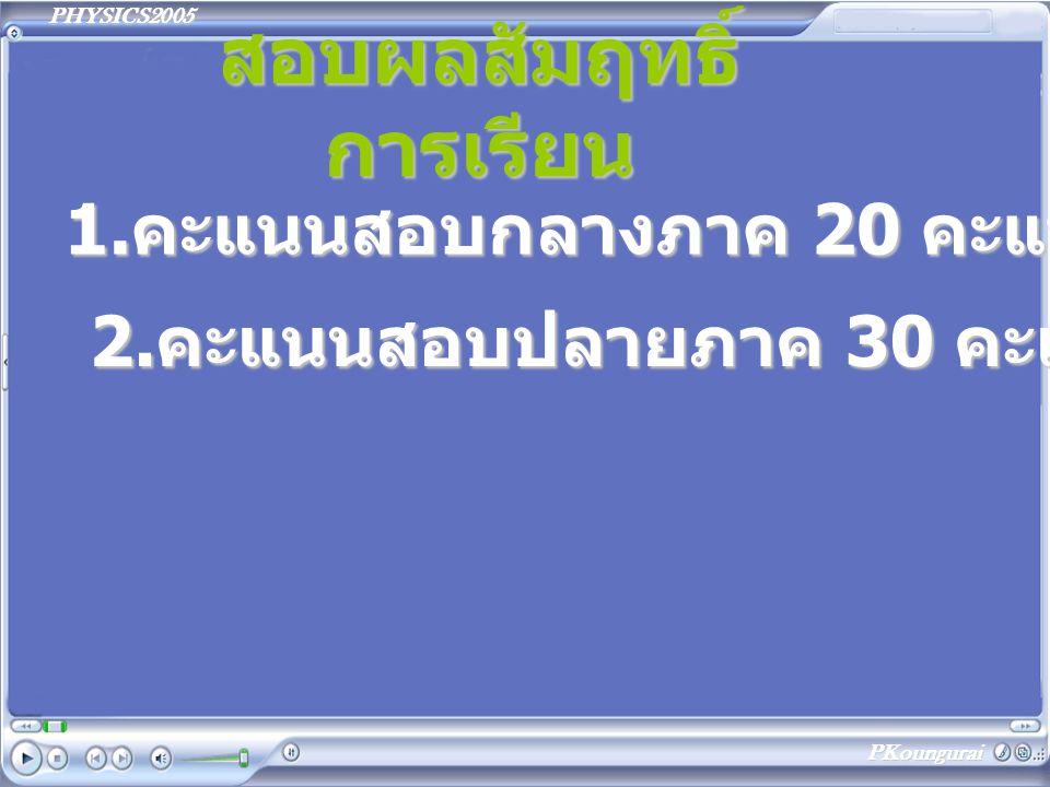 PHYSICS2005 PKoungurai