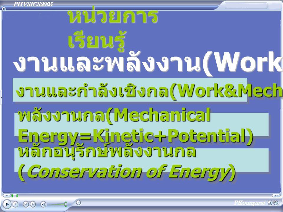 PHYSICS2005 PKoungurai หน่วยการ เรียนรู้ งานและพลังงาน(Work&Energy) งานและกำลังเชิงกล (Work&Mechanical Power) งานและกำลังเชิงกล(Work&Mechanical Power) พลังงานกล (Mechanical Energy=Kinetic+Potential) พลังงานกล(Mechanical Energy=Kinetic+Potential) หลักอนุรักษ์พลังงานกล (Conservation of Energy) หลักอนุรักษ์พลังงานกล (Conservation of Energy)