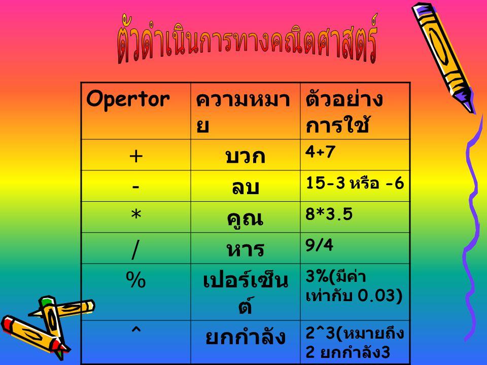 Opertor ความหมา ย ตัวอย่าง การใช้ + บวก 4+7 - ลบ 15-3 หรือ -6 * คูณ 8*3.5 / หาร 9/4 % เปอร์เซ็น ต์ 3%( มีค่า เท่ากับ 0.03) ^ ยกกำลัง 2^3( หมายถึง 2 ยก