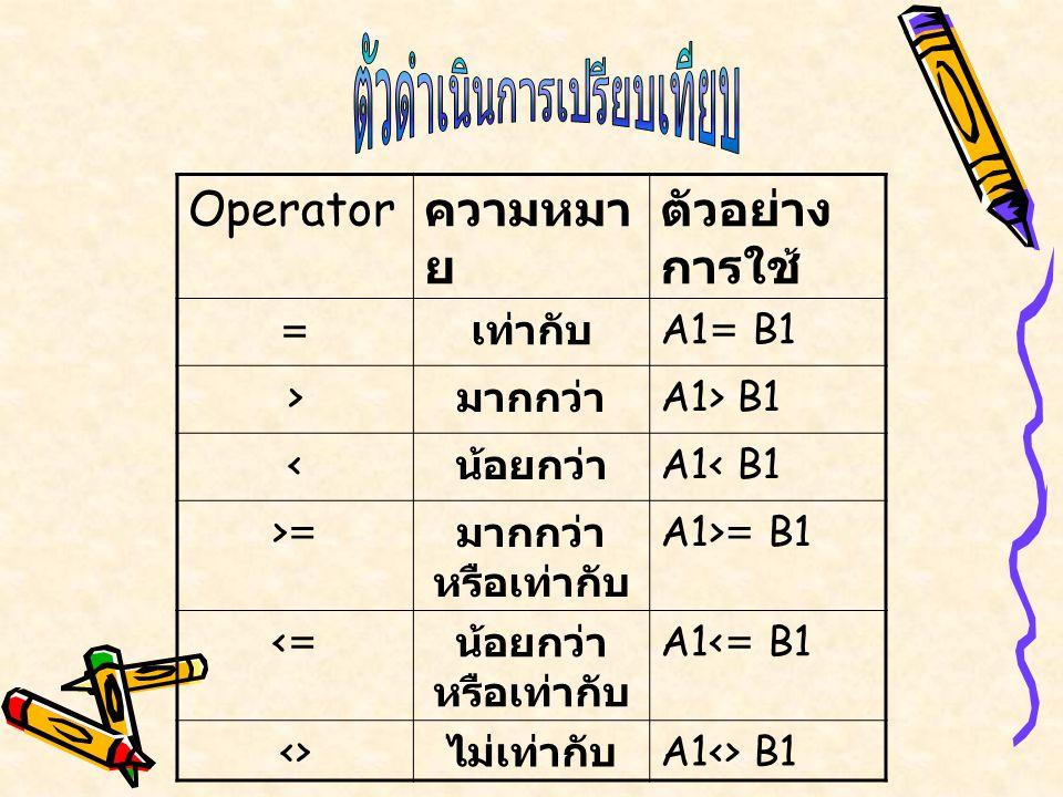 Operator ความหมา ย ตัวอย่าง การใช้ = เท่ากับ A1= B1 > มากกว่า A1> B1 < น้อยกว่า A1< B1 >=>= มากกว่า หรือเท่ากับ A1>= B1 <=<= น้อยกว่า หรือเท่ากับ A1<= B1 <> ไม่เท่ากับ A1<> B1