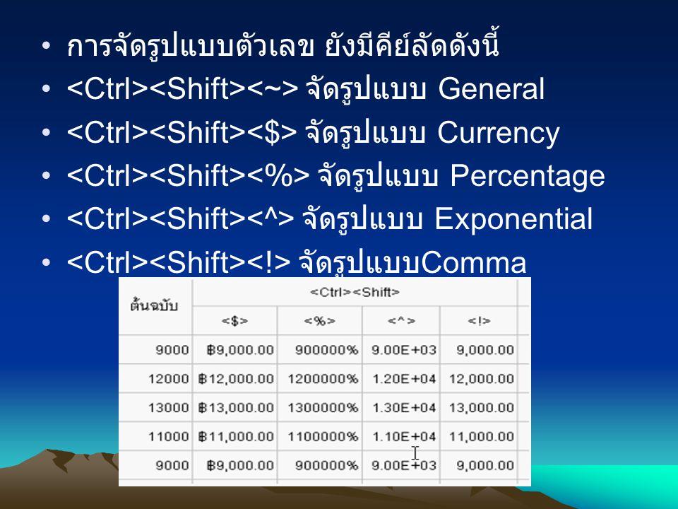 Excel ทำงานกับวันที่และเวลาตามเงื่อนไข ต่อไปนี้ ค่าของวันที่และเวลา จะเป็นตัวเลขเสมอ การแสดงผลวันที่ให้เป็นภาษาไทยนั้น ถึงแม้จะ แสดงเดือนให้เป็นภาษาไทย แต่ไม่สามารถ นำมาใช้คำนวณวันที่ที่ถูกต้องได้ เนื่องจากเมื่อ เราใช้ปีเป็น 2543 โปรแกรมยังคงเข้าใจว่า เป็น ปี ค.
