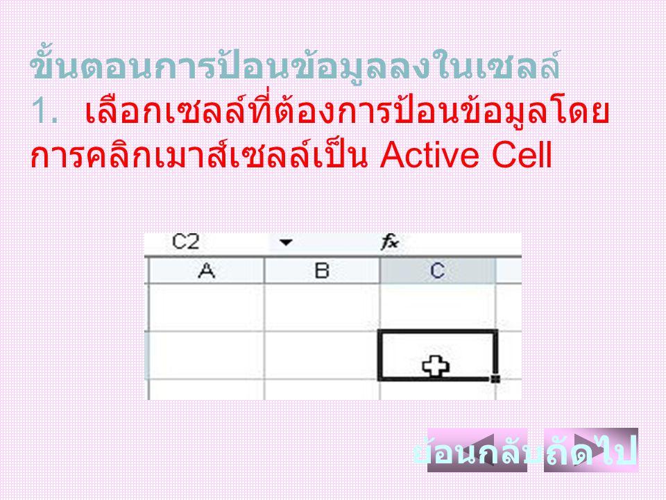 ขั้นตอนการป้อนข้อมูลลงในเซลล์ 1. เลือกเซลล์ที่ต้องการป้อนข้อมูลโดย การคลิกเมาส์เซลล์เป็น Active Cell ถัดไป ย้อนกลับ