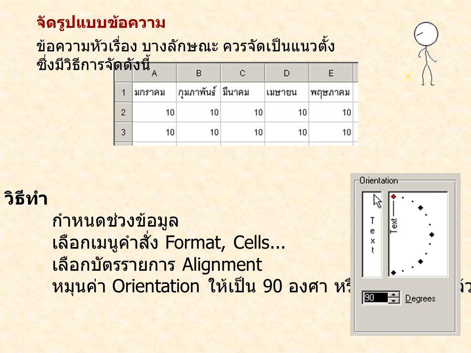 จัดรูปแบบข้อความ ข้อความหัวเรื่อง บางลักษณะ ควรจัดเป็นแนวตั้ง ซึ่งมีวิธีการจัดดังนี้ วิธีทำ กำหนดช่วงข้อมูล เลือกเมนูคำสั่ง Format, Cells...
