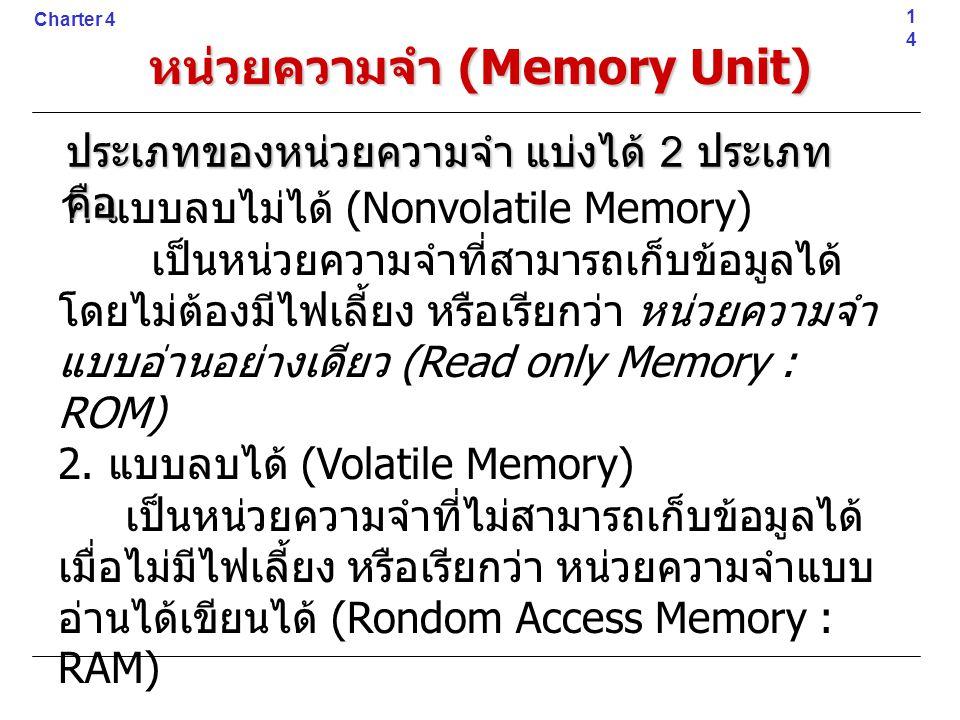 1. แบบลบไม่ได้ (Nonvolatile Memory) เป็นหน่วยความจำที่สามารถเก็บข้อมูลได้ โดยไม่ต้องมีไฟเลี้ยง หรือเรียกว่า หน่วยความจำ แบบอ่านอย่างเดียว (Read only M