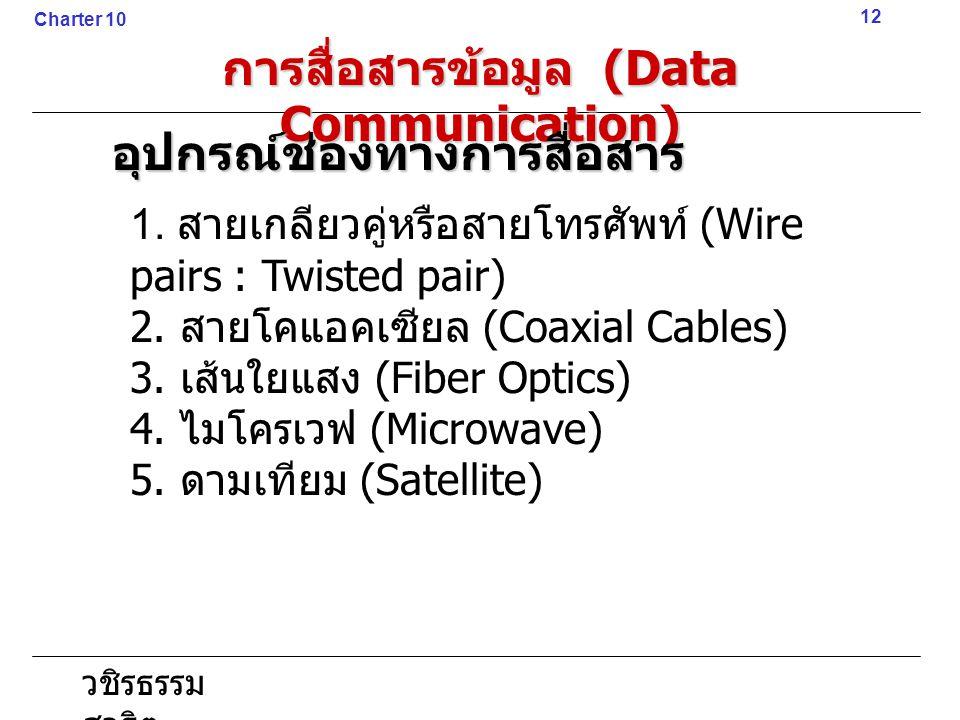 วชิรธรรม สาธิต 1. สายเกลียวคู่หรือสายโทรศัพท์ (Wire pairs : Twisted pair) 2. สายโคแอคเซียล (Coaxial Cables) 3. เส้นใยแสง (Fiber Optics) 4. ไมโครเวฟ (M