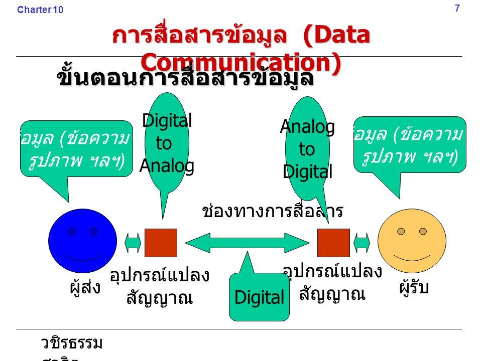 วชิรธรรม สาธิต 7 Charter 10 การสื่อสารข้อมูล (Data Communication) ขั้นตอนการสื่อสารข้อมูล ผู้ส่งผู้รับ อุปกรณ์แปลง สัญญาณ อุปกรณ์แปลง สัญญาณ ช่องทางกา