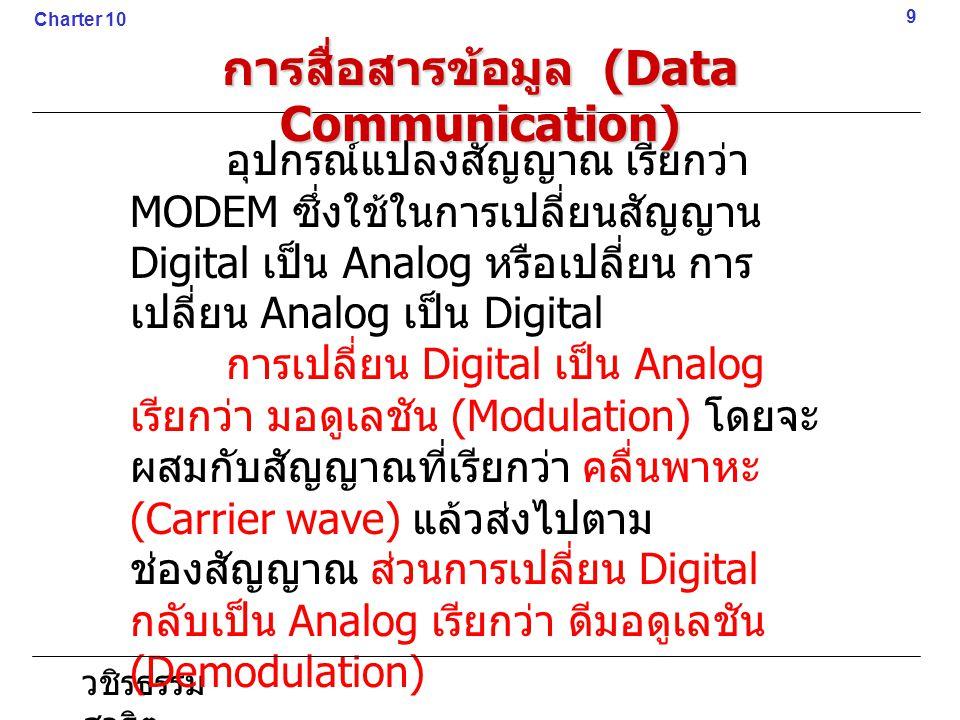 วชิรธรรม สาธิต อุปกรณ์แปลงสัญญาณ เรียกว่า MODEM ซึ่งใช้ในการเปลี่ยนสัญญาน Digital เป็น Analog หรือเปลี่ยน การ เปลี่ยน Analog เป็น Digital การเปลี่ยน D