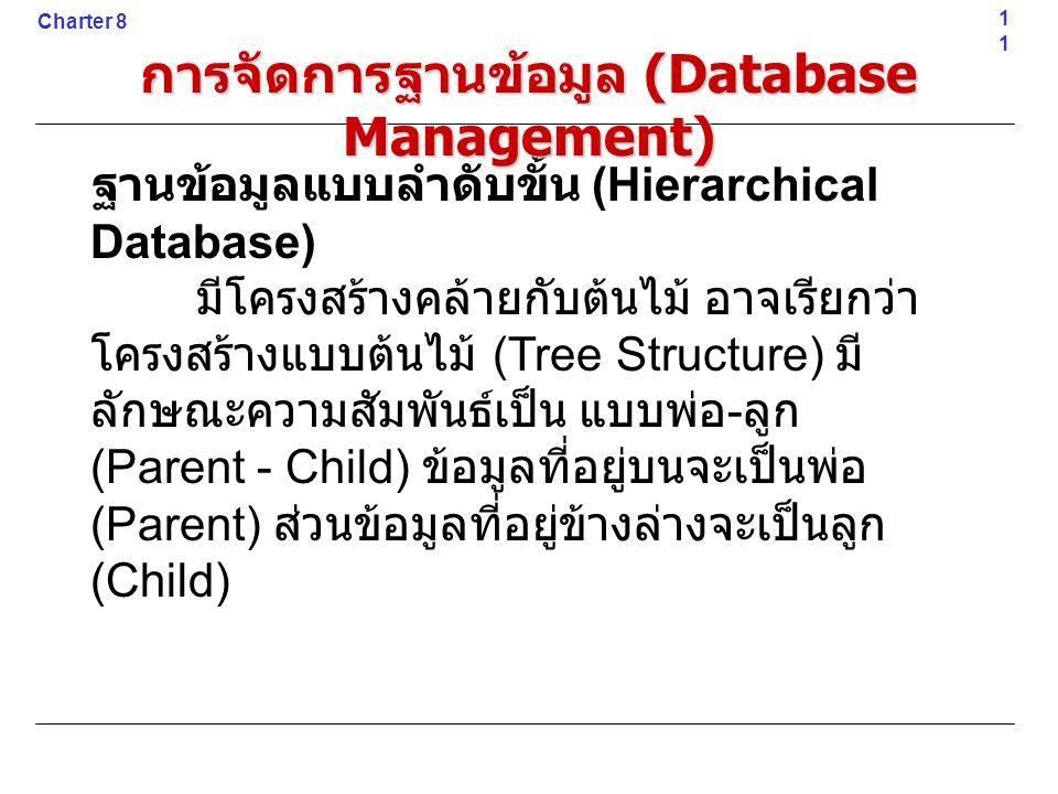 ฐานข้อมูลแบบลำดับขั้น (Hierarchical Database) มีโครงสร้างคล้ายกับต้นไม้ อาจเรียกว่า โครงสร้างแบบต้นไม้ (Tree Structure) มี ลักษณะความสัมพันธ์เป็น แบบพ