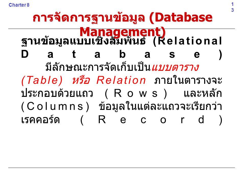 ฐานข้อมูลแบบเชิงสัมพันธ์ (Relational Database) มีลักษณะการจัดเก็บเป็นแบบตาราง (Table) หรือ Relation ภายในตารางจะ ประกอบด้วยแถว (Rows) และหลัก (Columns