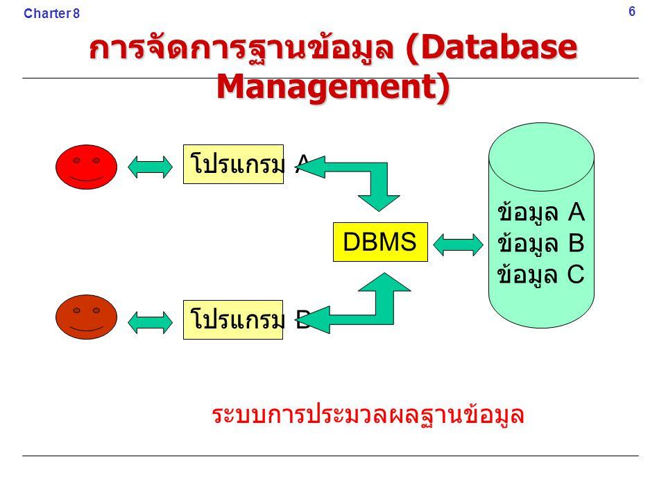 6 Charter 8 การจัดการฐานข้อมูล (Database Management) ข้อมูล A ข้อมูล B ข้อมูล C โปรแกรม A โปรแกรม B ระบบการประมวลผลฐานข้อมูล DBMS