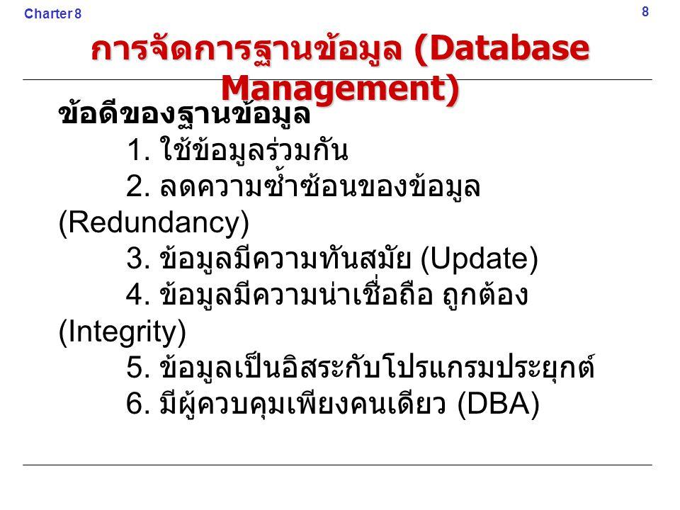 ข้อดีของฐานข้อมูล 1. ใช้ข้อมูลร่วมกัน 2. ลดความซ้ำซ้อนของข้อมูล (Redundancy) 3. ข้อมูลมีความทันสมัย (Update) 4. ข้อมูลมีความน่าเชื่อถือ ถูกต้อง (Integ