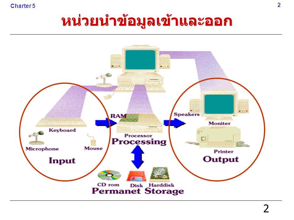 หน่วยนำข้อมูลเข้า (Input Unit) เป็นส่วนที่ทำหน้าที่ในการนำข้อมูล (Data) จากภายนอกเข้าสู่ระบบ คอมพิวเตอร์ เพื่อใช้ในการ Execute โดย มีอุปกรณ์ที่ใช้ทำหน้าที่รับข้อมูล เรียกว่า อุปกรณ์นำข้อมูลเข้า (Input Devices) 3 Charter 5