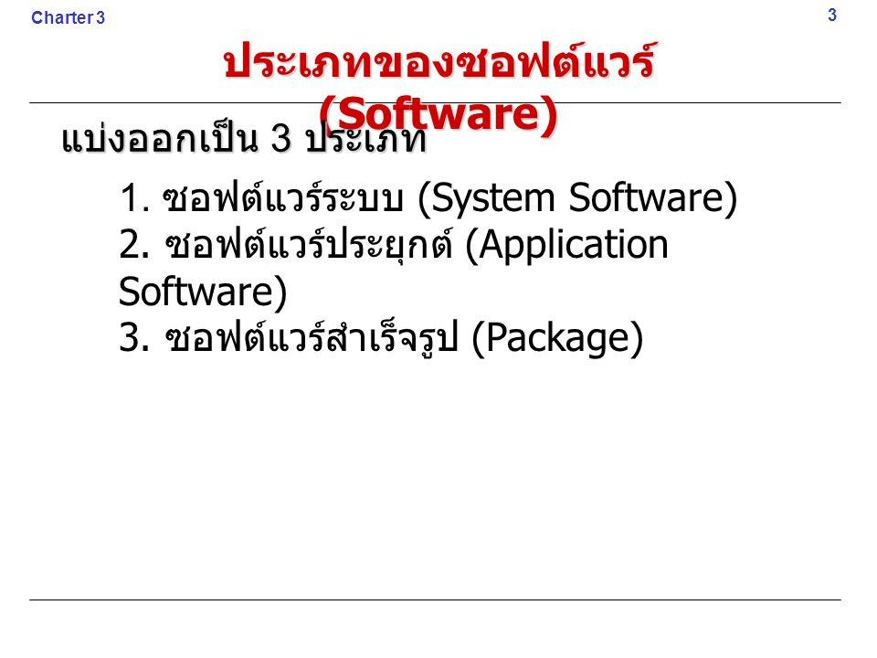 ประเภทของซอฟต์แวร์ (Software) แบ่งออกเป็น 3 ประเภท 1. ซอฟต์แวร์ระบบ (System Software) 2. ซอฟต์แวร์ประยุกต์ (Application Software) 3. ซอฟต์แวร์สำเร็จรู