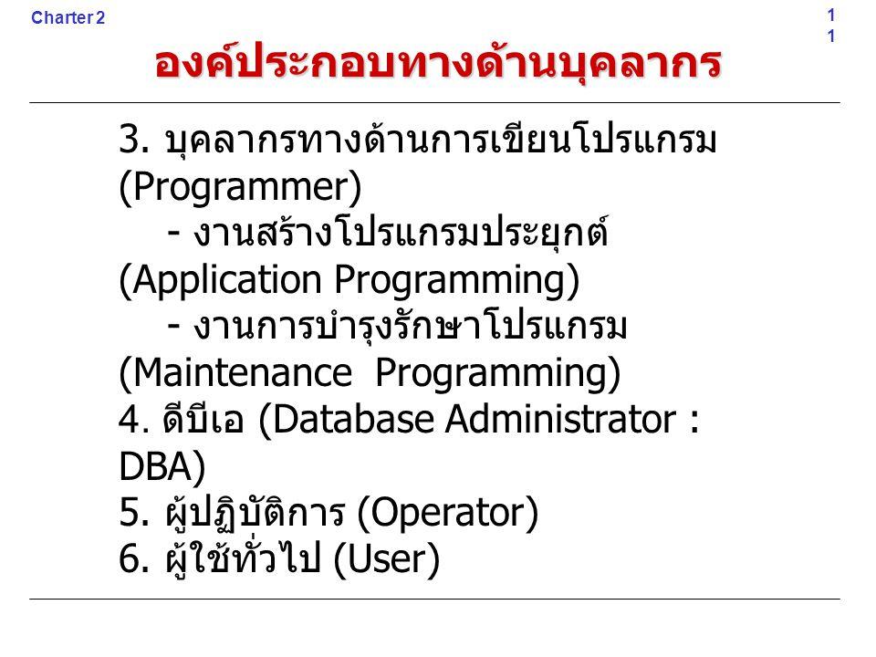 องค์ประกอบทางด้านบุคลากร 3. บุคลากรทางด้านการเขียนโปรแกรม (Programmer) - งานสร้างโปรแกรมประยุกต์ (Application Programming) - งานการบำรุงรักษาโปรแกรม (