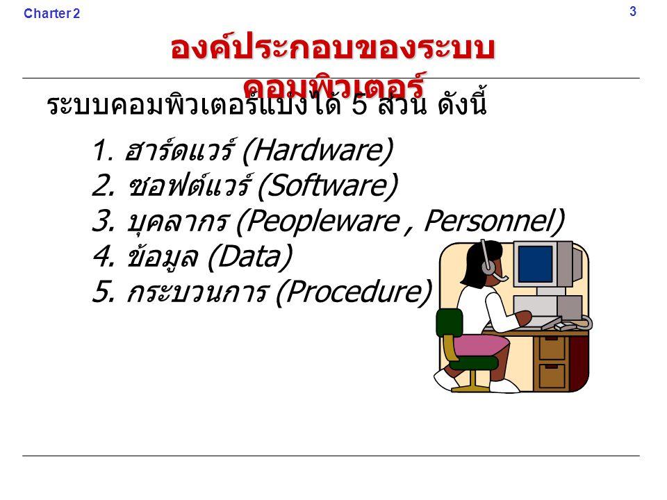 องค์ประกอบของระบบ คอมพิวเตอร์ ระบบคอมพิวเตอร์แบ่งได้ 5 ส่วน ดังนี้ 1. ฮาร์ดแวร์ (Hardware) 2. ซอฟต์แวร์ (Software) 3. บุคลากร (Peopleware, Personnel)