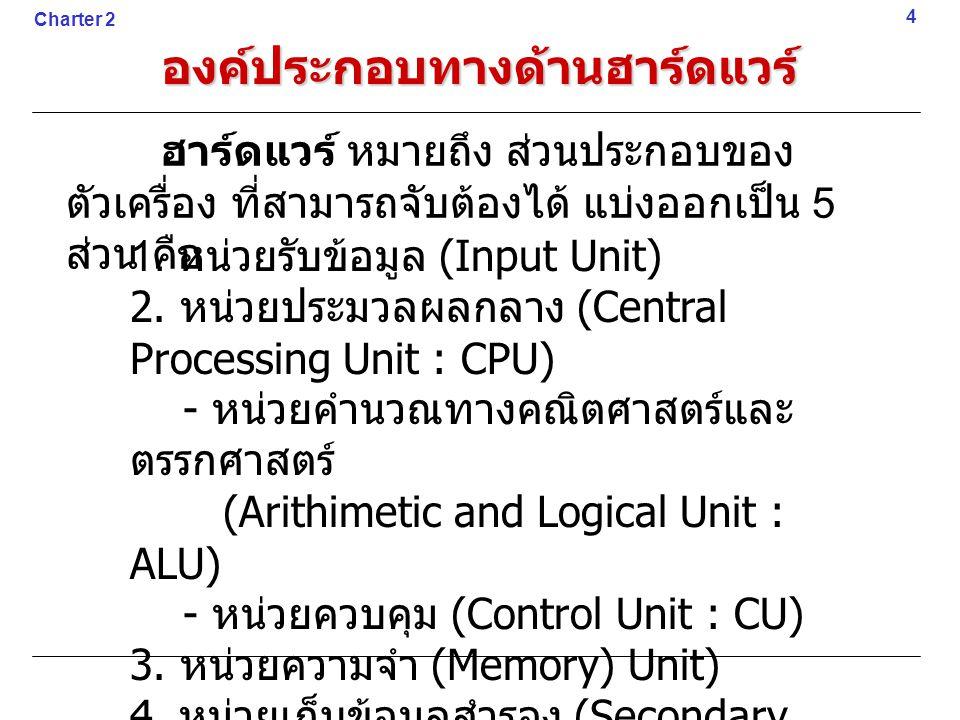 องค์ประกอบทางด้านฮาร์ดแวร์ ฮาร์ดแวร์ หมายถึง ส่วนประกอบของ ตัวเครื่อง ที่สามารถจับต้องได้ แบ่งออกเป็น 5 ส่วน คือ 1. หน่วยรับข้อมูล (Input Unit) 2. หน่