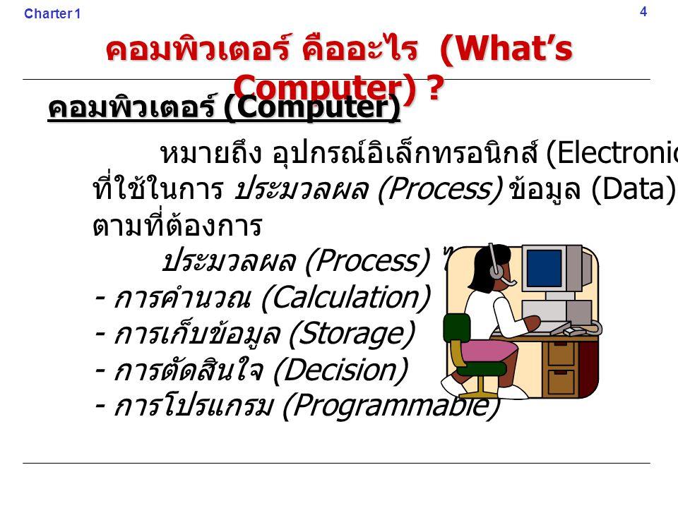 ทำไมต้องใช้คอมพิวเตอร์ .จุดเด่นของคอมพิวเตอร์ 1. ความเร็วในการทำงาน (Speed) 2.
