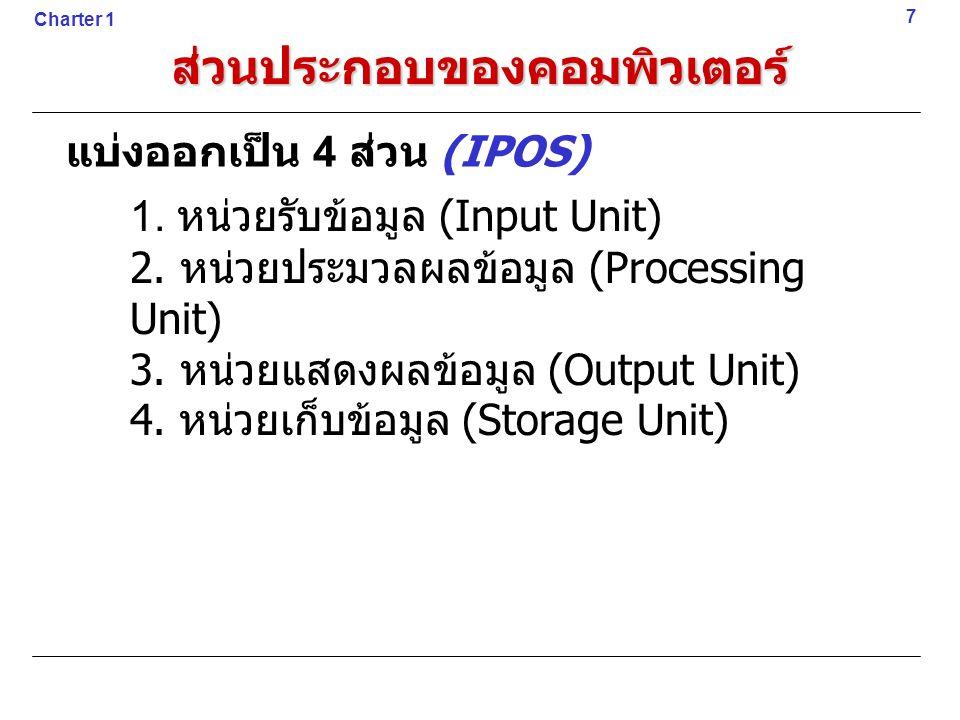 ส่วนประกอบของคอมพิวเตอร์ แบ่งออกเป็น 4 ส่วน (IPOS) 1.