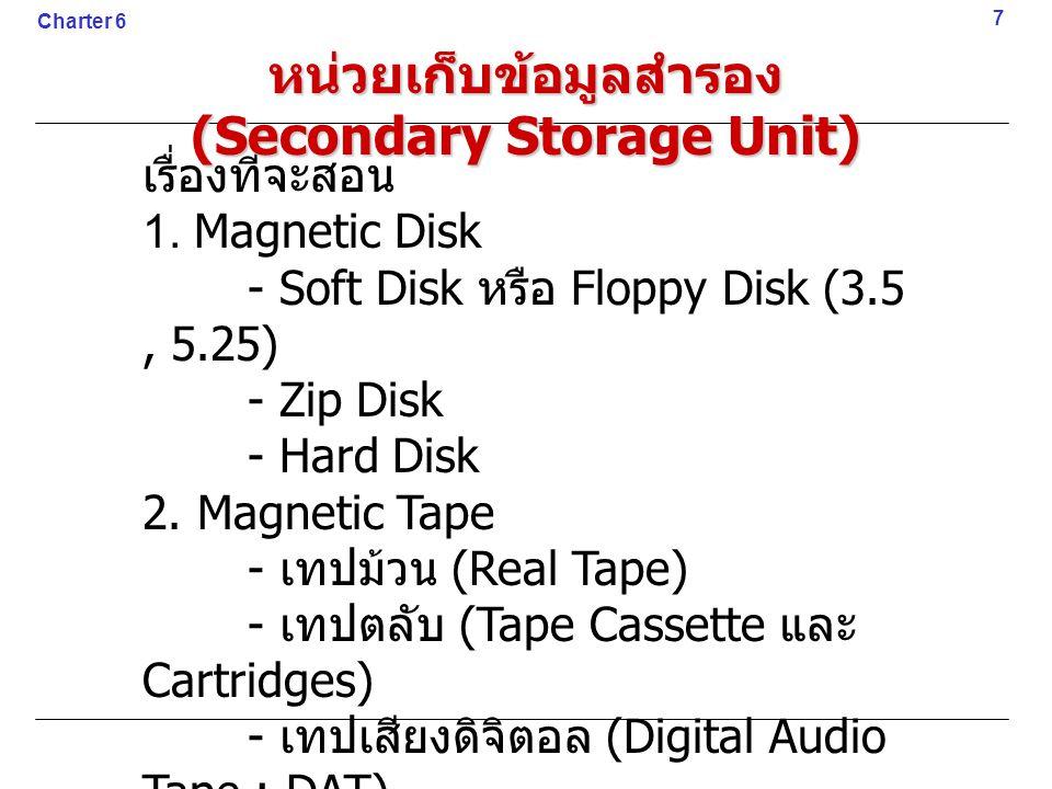 เรื่องที่จะสอน 1. Magnetic Disk - Soft Disk หรือ Floppy Disk (3.5, 5.25) - Zip Disk - Hard Disk 2. Magnetic Tape - เทปม้วน (Real Tape) - เทปตลับ (Tape