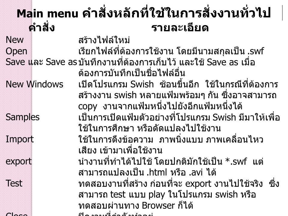 Main menu คำสั่งหลักที่ใช้ในการสั่งงานทั่วไป คำสั่งรายละเอียด New สร้างไฟล์ใหม่ Open เรียกไฟล์ที่ต้องการใช้งาน โดยมีนามสกุลเป็น.swf Save และ Save as บ