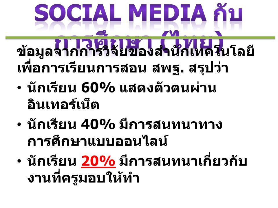 เป็นเว็บที่ให้บริการ Blog สั้น หรือ Micro-Blog สามารถเขียนข้อความได้ครั้งละไม่เกิน 140 ตัวอักษร สามารถใช้งานได้ทั้งบนเว็บและ เครื่องมือสื่อสารอื่นๆ มีชื่อเสียงมาจากนักการเมือง ( เฉพาะ ในประเทศไทย )