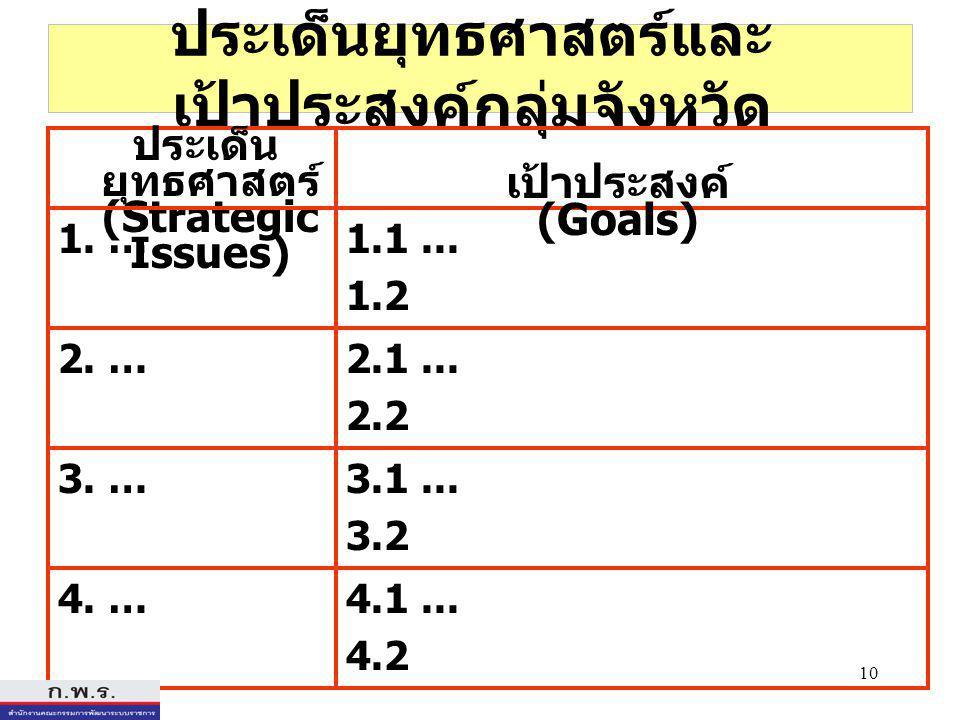 10 ประเด็นยุทธศาสตร์และ เป้าประสงค์กลุ่มจังหวัด ประเด็น ยุทธศาสตร์ (Strategic Issues) 1.
